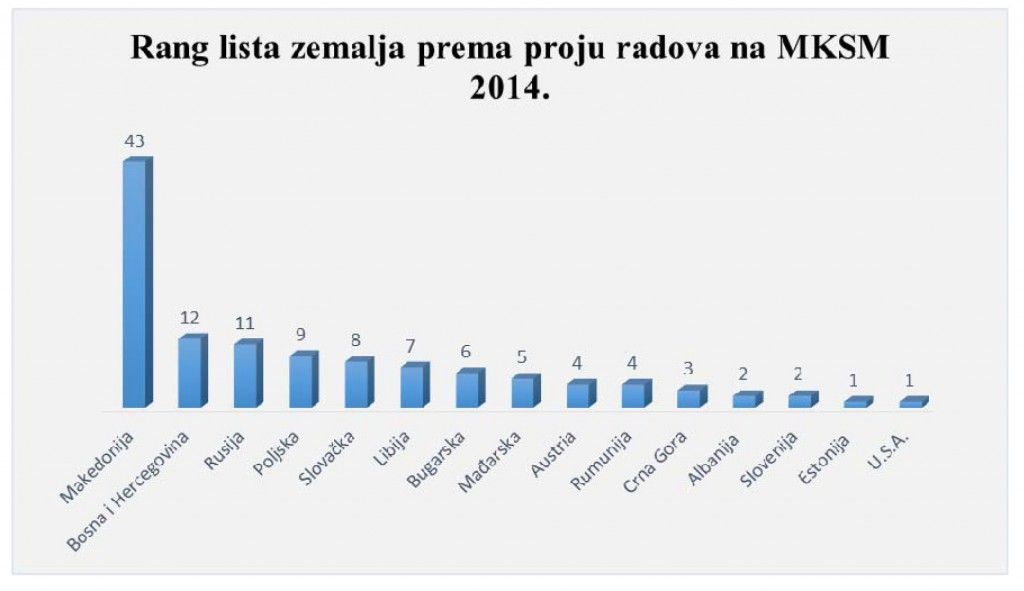 Microsoft Word - MKSM 2014.doc